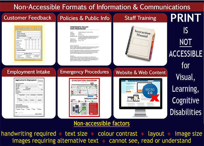 6 common examples of non-accessible formats of information and communications